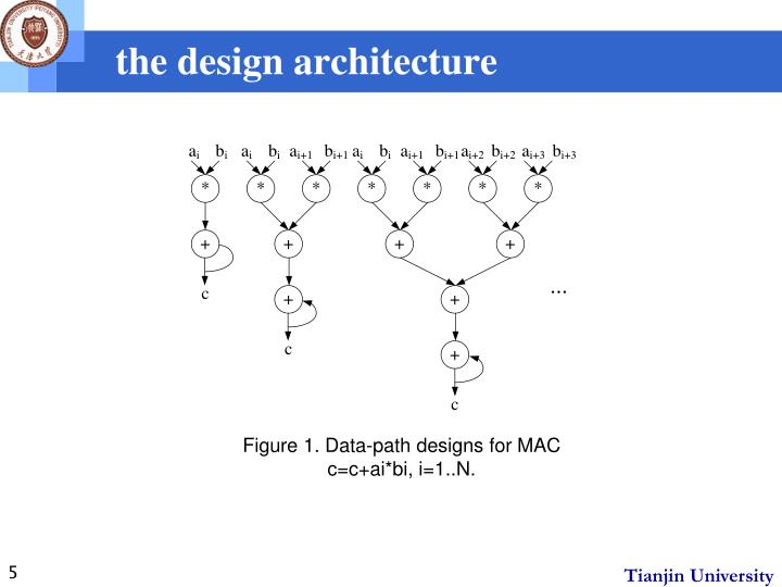 the design architecture