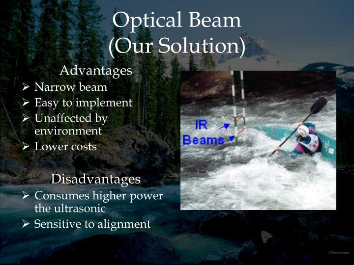 Optical Beam