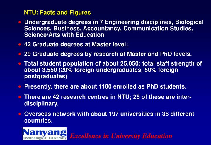 NTU: Facts and Figures