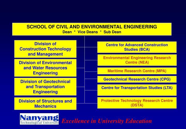 Centre for Advanced Construction Studies (BCA)