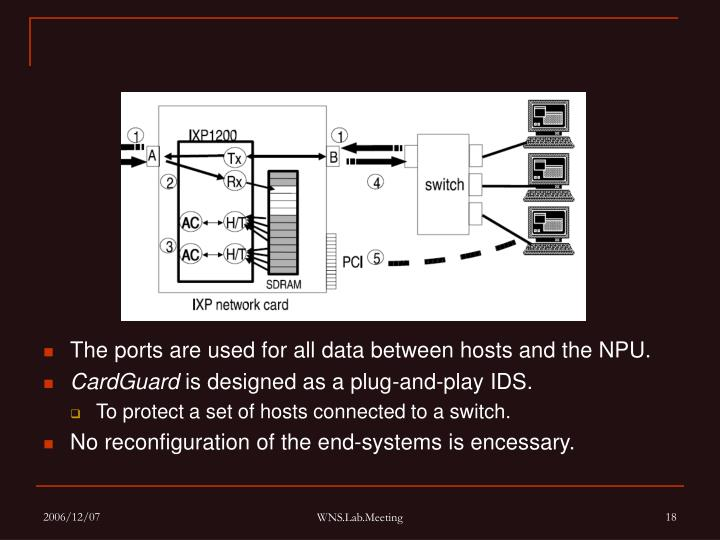 The ports are used for all data between hosts and the NPU.
