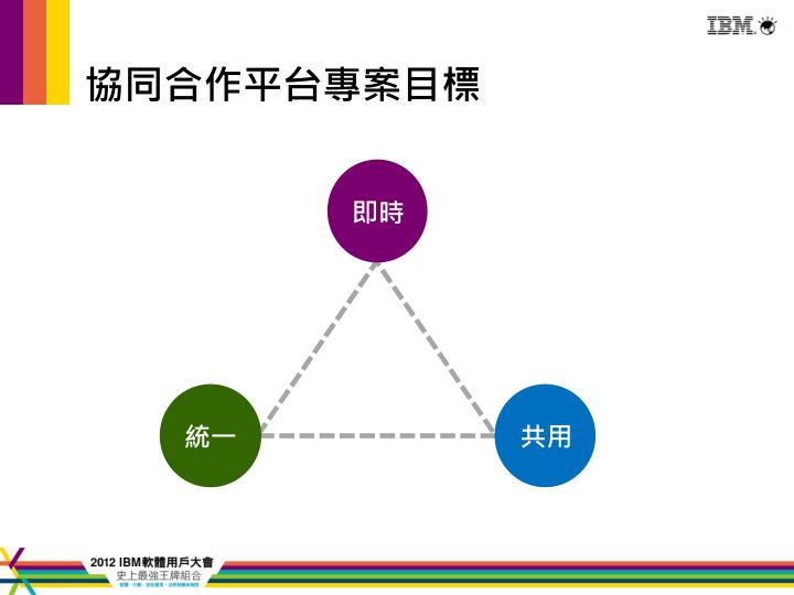 協同合作平台專案目標