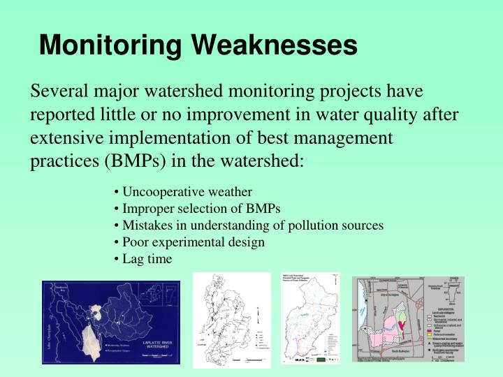 Monitoring Weaknesses