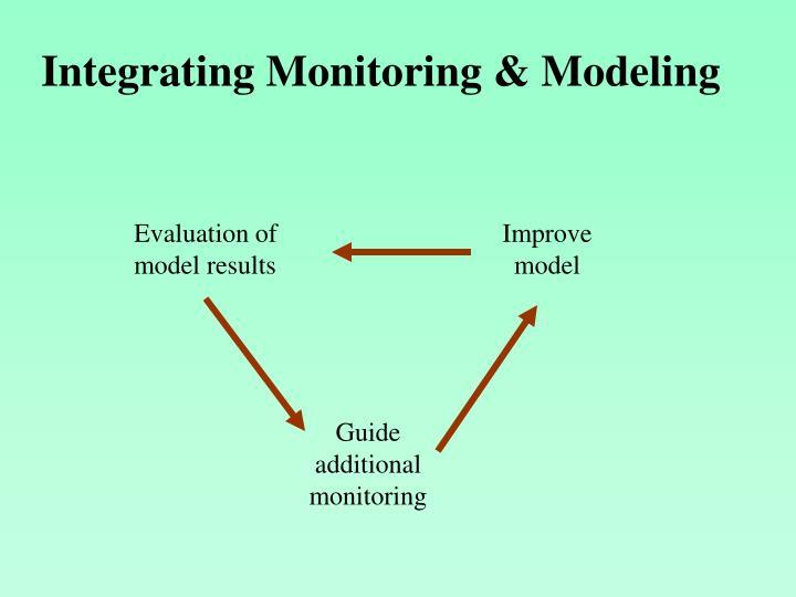 Integrating Monitoring & Modeling