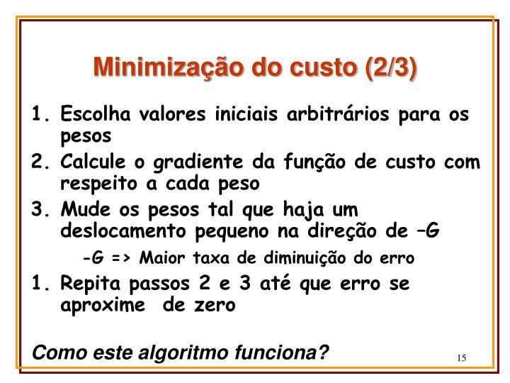 Minimização do custo (2/3)