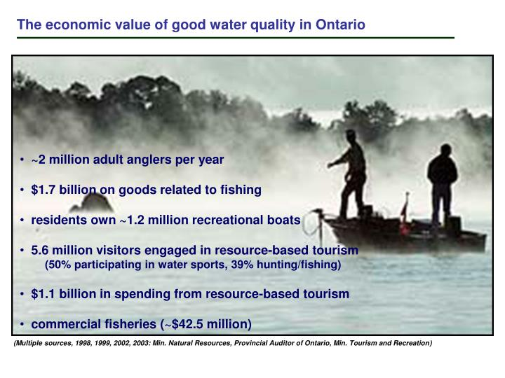 The economic value of good water quality in Ontario