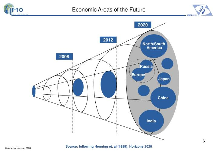 Economic Areas of the Future
