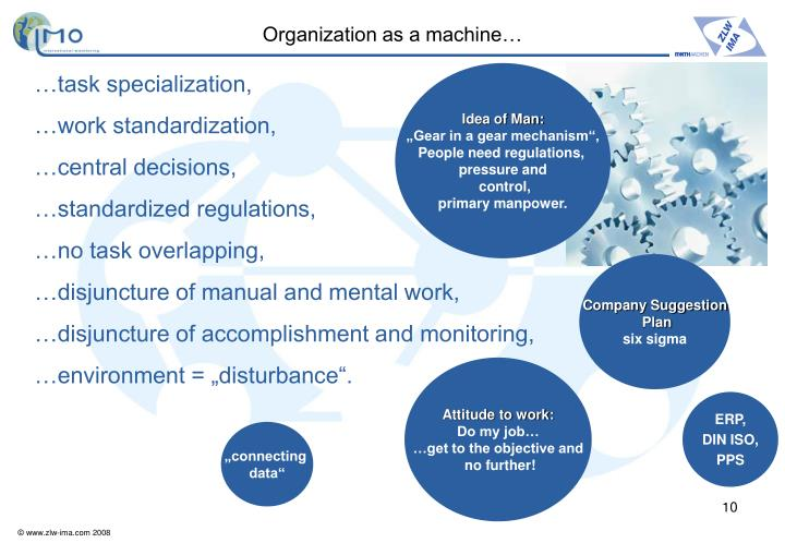 Organization as a machine…