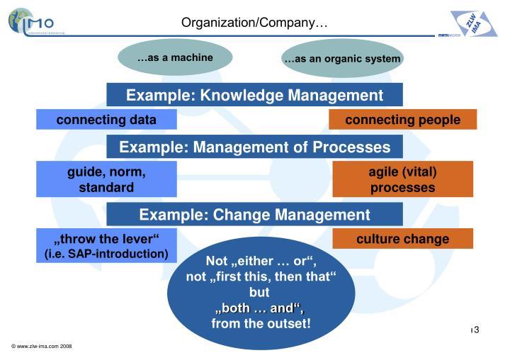 Organization/Company…