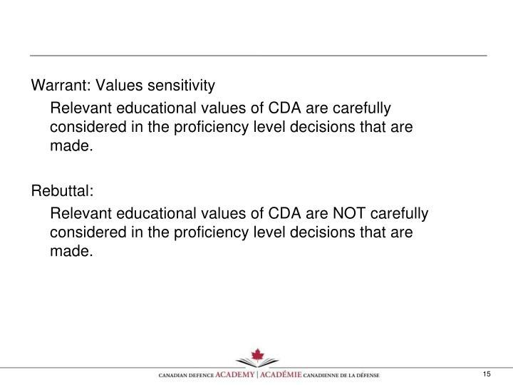 Warrant: Values sensitivity