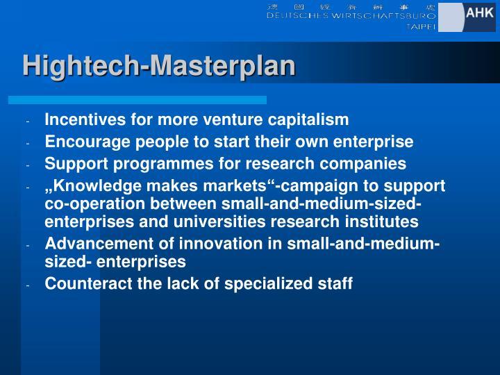 Hightech-Masterplan