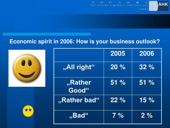 Economic spirit in 2006: How is your business outlook?
