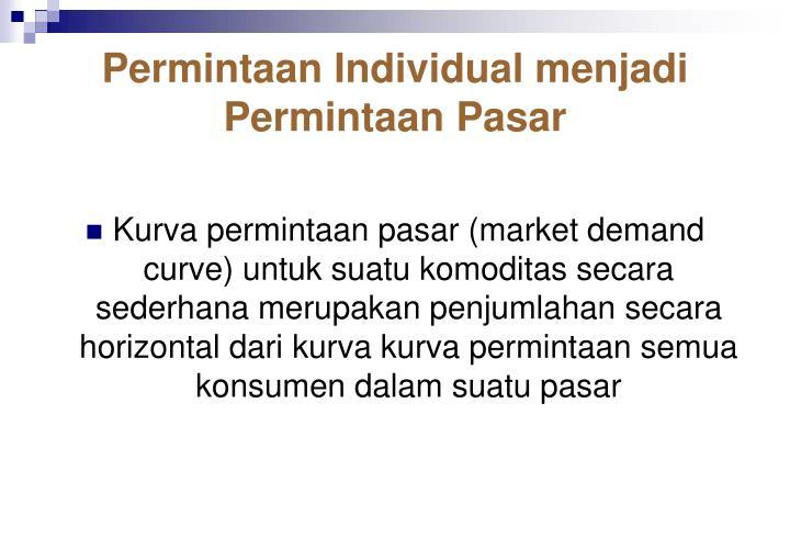 Permintaan Individual menjadi Permintaan Pasar