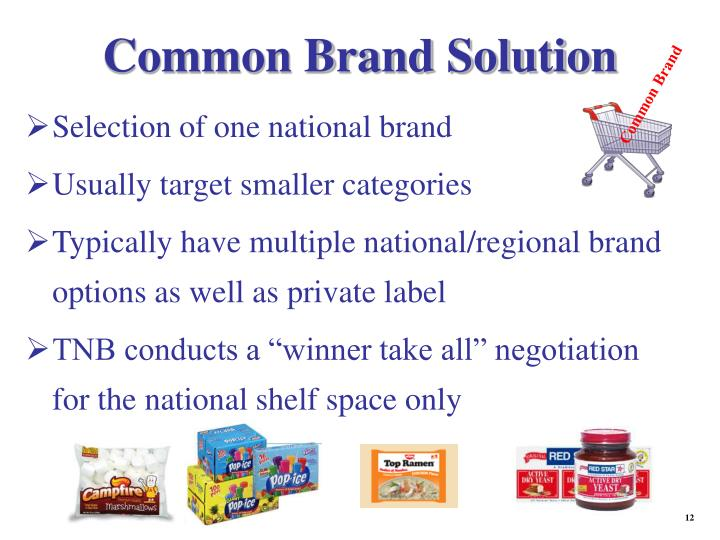 Selection of one national brand