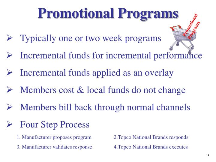 Typically one or two week programs