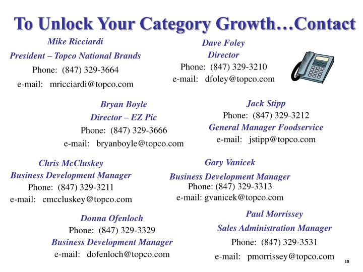 To Unlock Your Category Growth…Contact