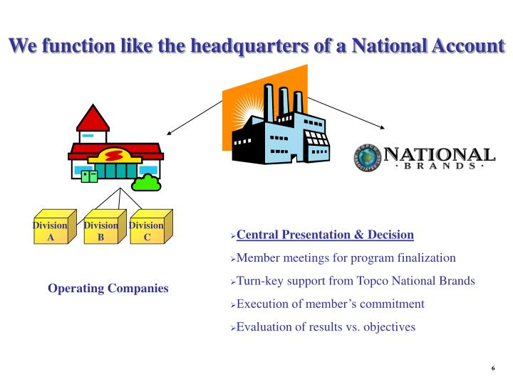 We function like the headquarters of a National Account