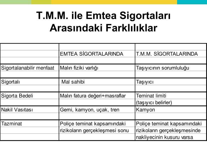 T.M.M. ile Emtea Sigortaları Arasındaki Farklılıklar