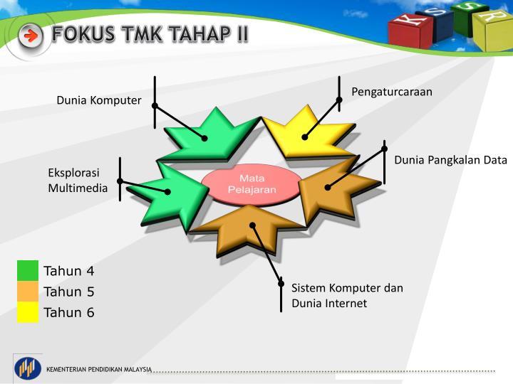 FOKUS TMK TAHAP II