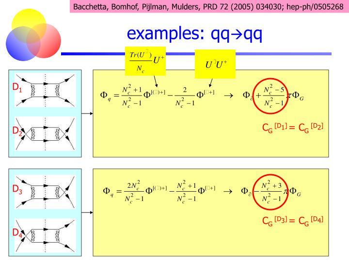 Bacchetta, Bomhof, Pijlman, Mulders, PRD 72 (2005) 034030; hep-ph/0505268