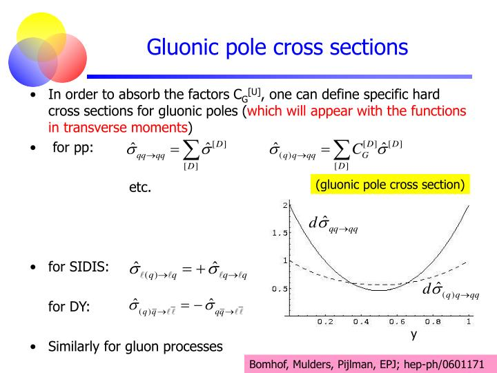(gluonic pole cross section)