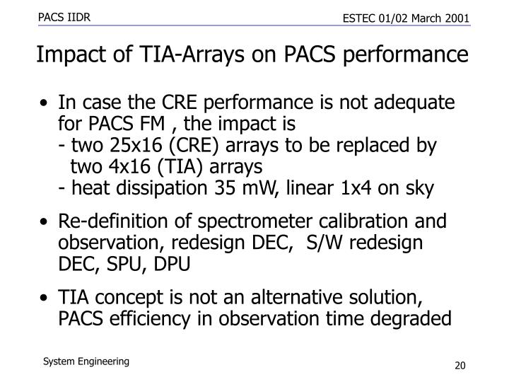 Impact of TIA-Arrays on PACS performance
