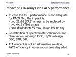impact of tia arrays on pacs performance