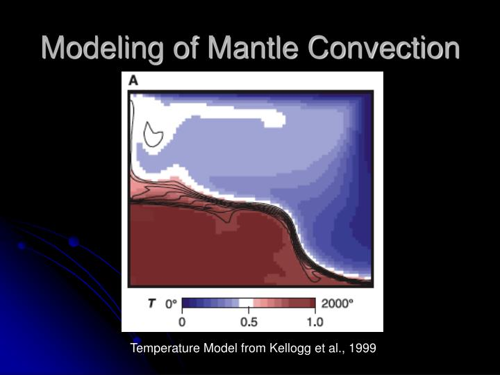 Modeling of Mantle Convection