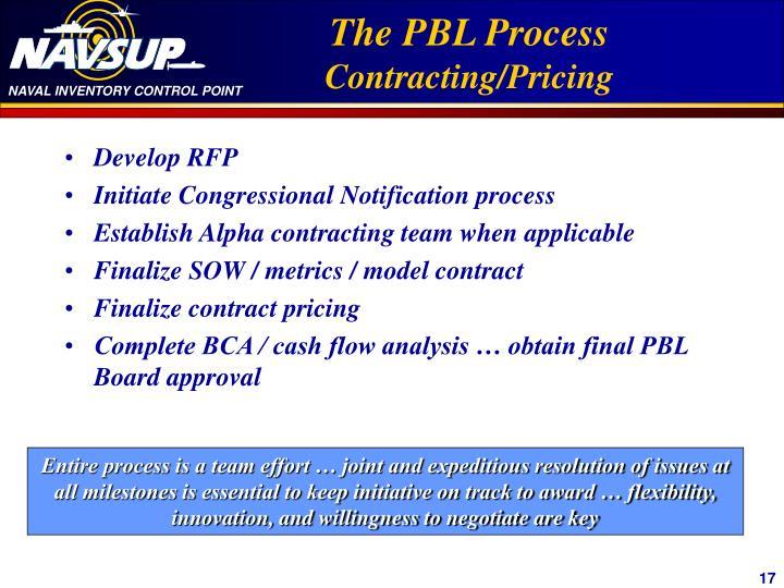 Develop RFP