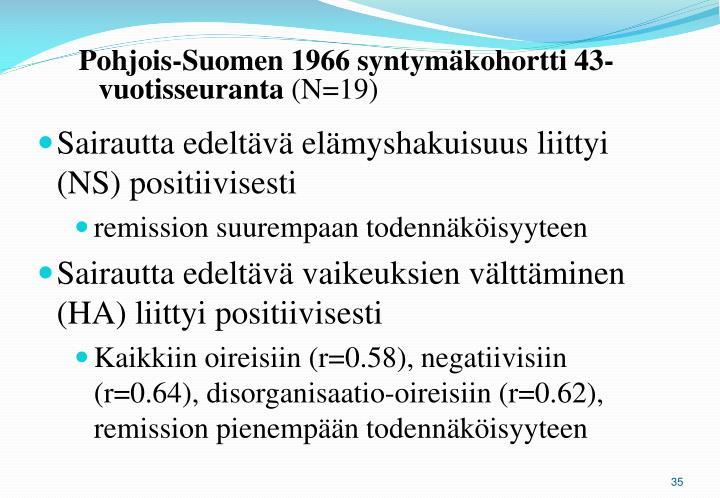 Pohjois-Suomen 1966 syntymäkohortti