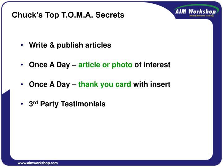 Write & publish articles