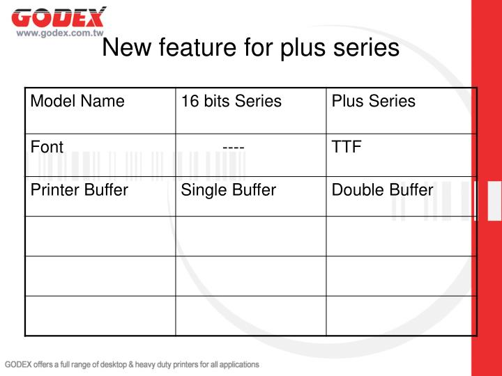 New feature for plus series1
