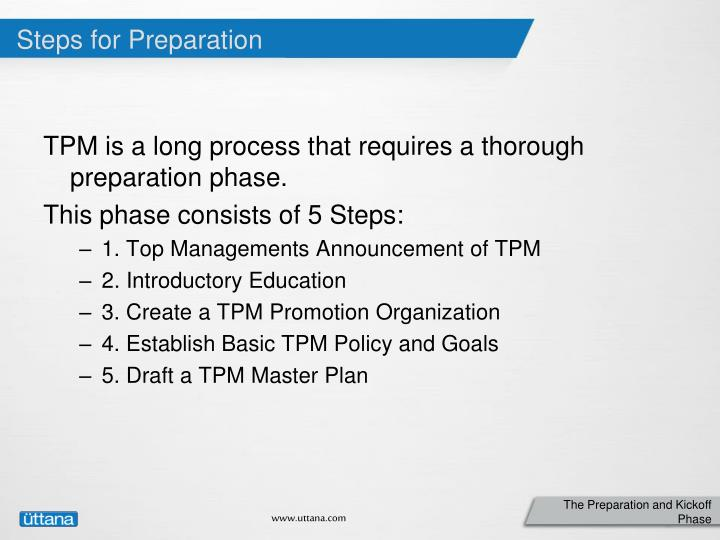 Steps for Preparation
