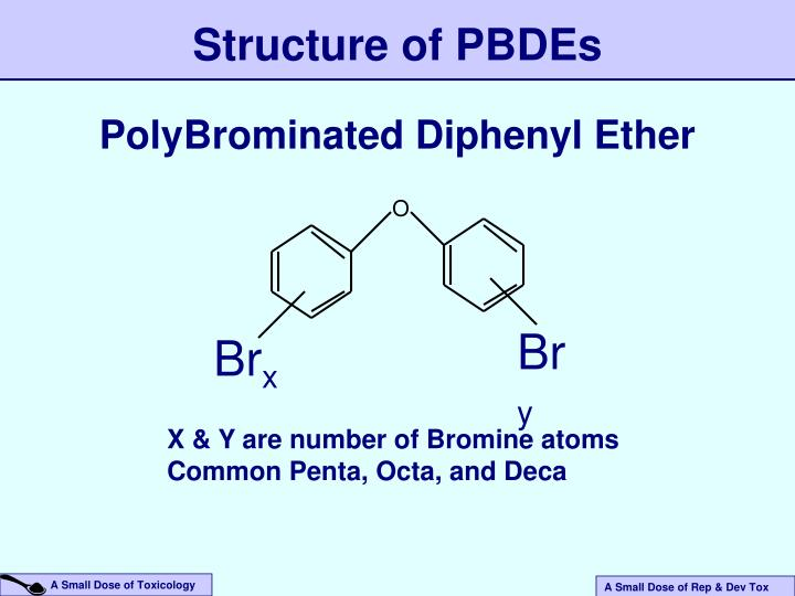 Structure of PBDEs