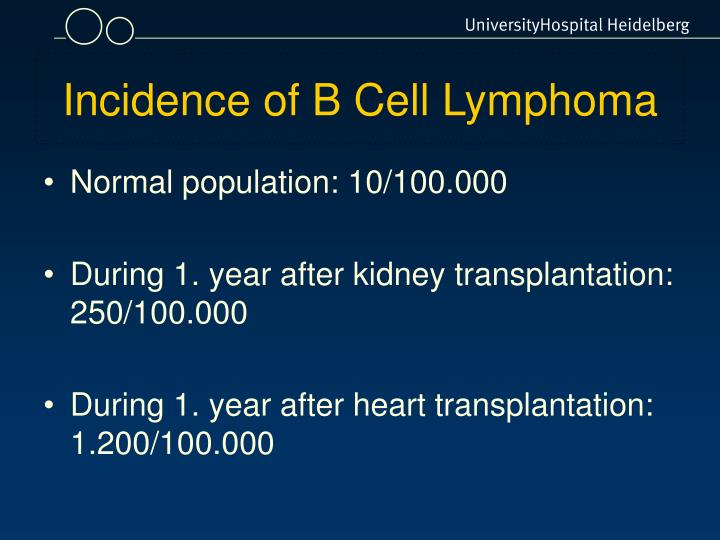 Incidence of B Cell Lymphoma