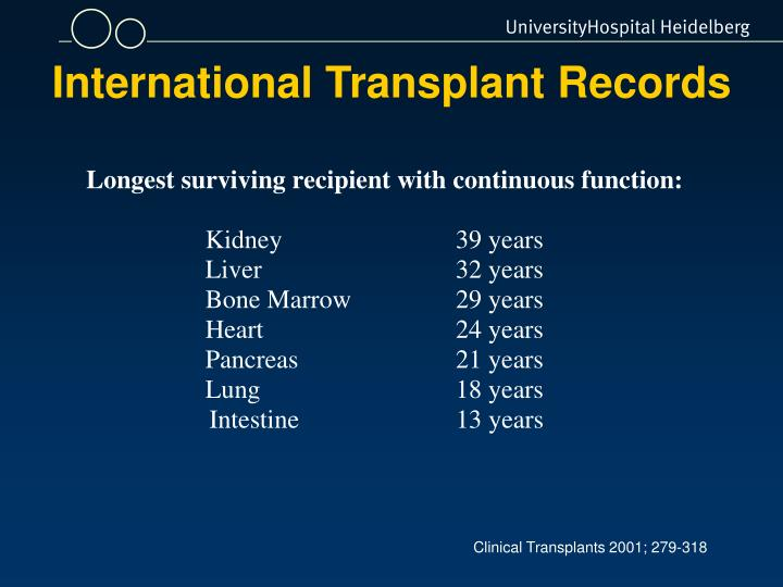 International Transplant Records