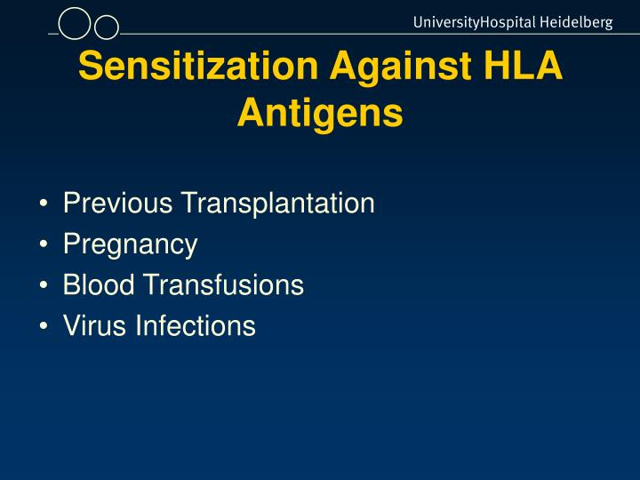 Sensitization Against HLA Antigens