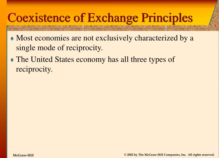 Coexistence of Exchange Principles
