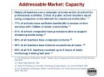 addressable market capacity