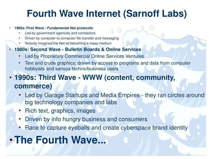 Fourth Wave Internet (Sarnoff Labs)