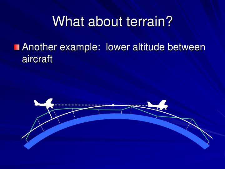What about terrain?