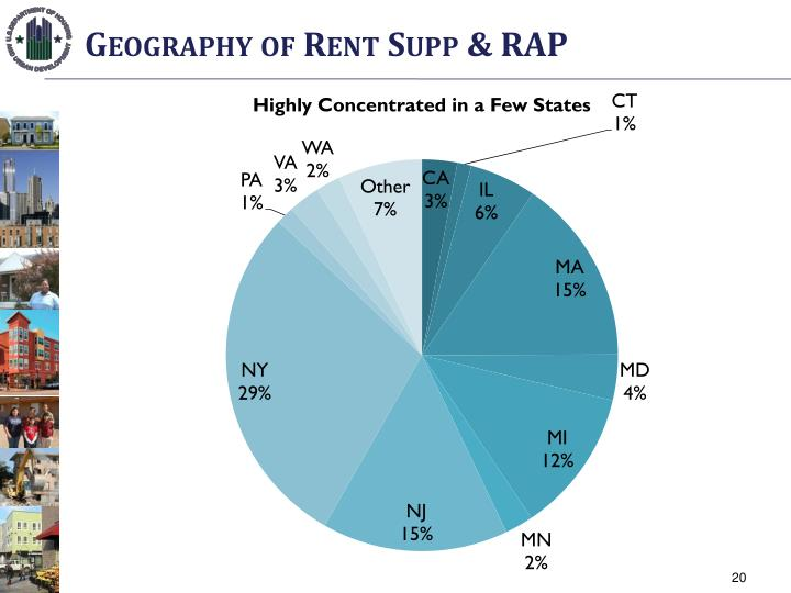 Geography of Rent Supp & RAP