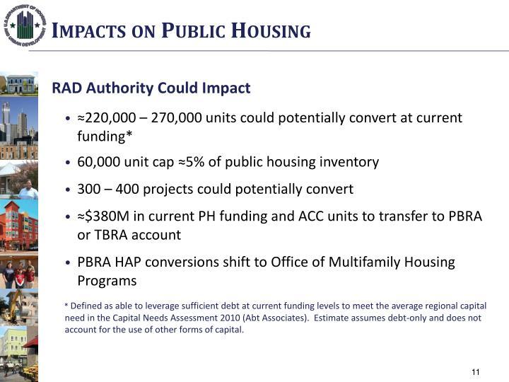 Impacts on Public Housing