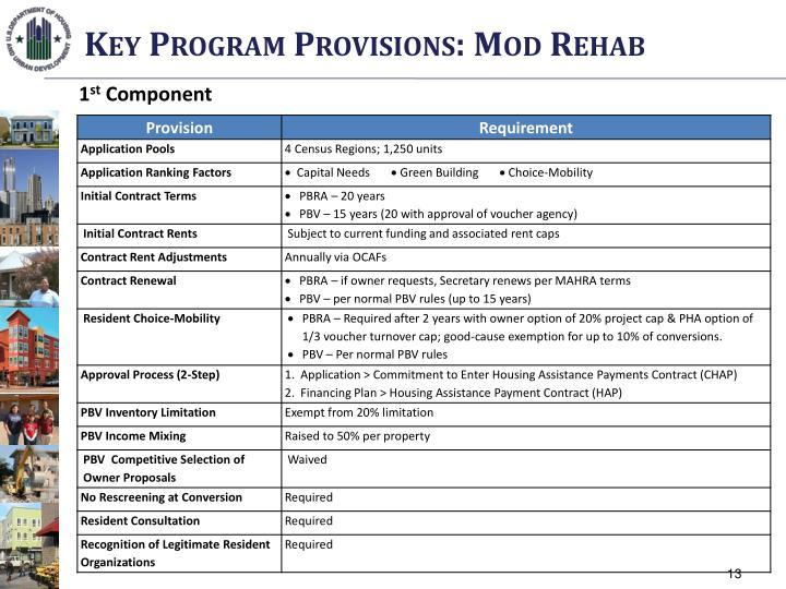 Key Program Provisions: Mod Rehab