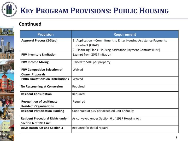 Key Program Provisions: Public Housing