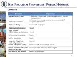 key program provisions public housing1