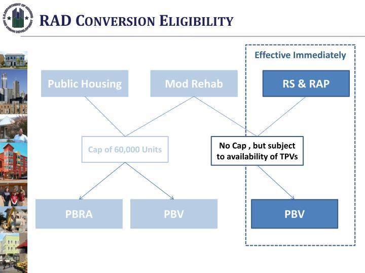RAD Conversion Eligibility