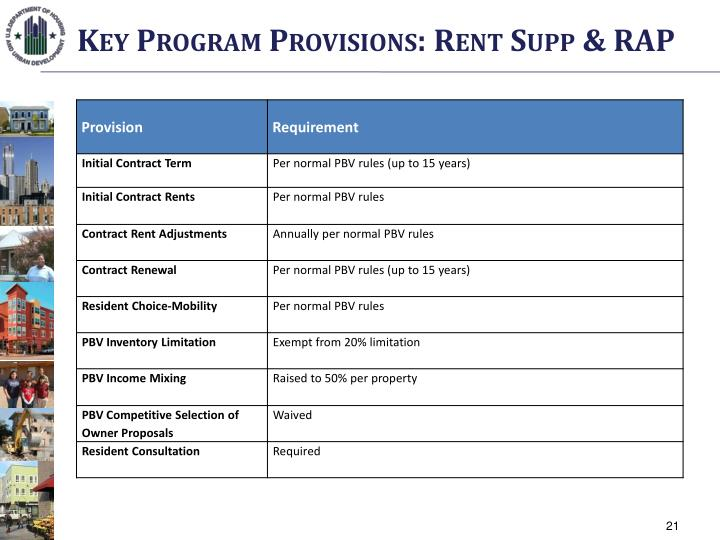 Key Program Provisions: Rent Supp & RAP