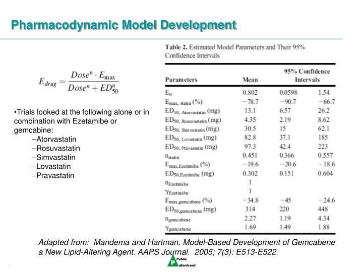 Pharmacodynamic Model Development