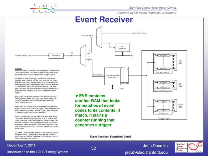 Event Receiver